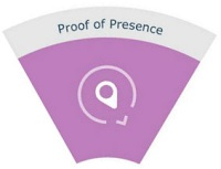 Proof of presence